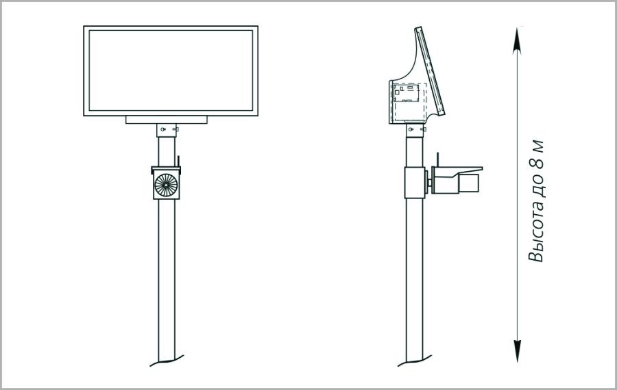 Система видеонаблюдения vgm на солнечной электростанции  Габаритные размеры